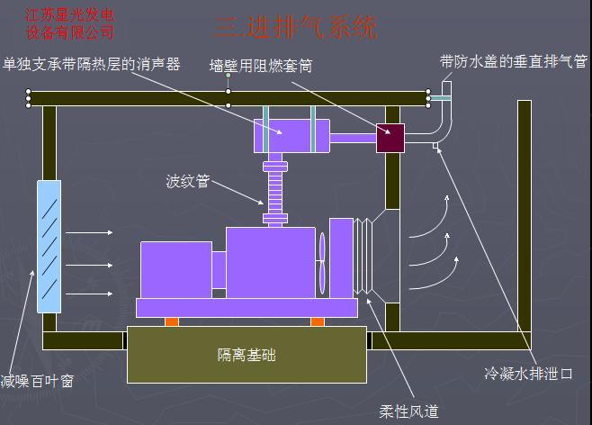 单独支承带隔热层的消声器