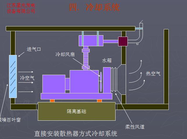 直接安装热交换器方式冷却系