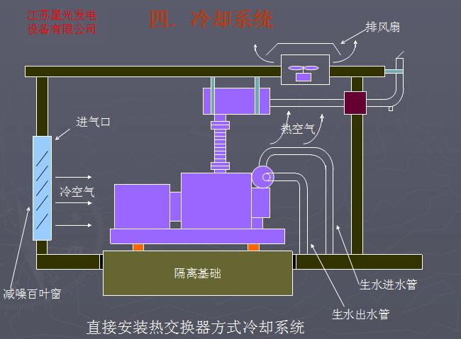 外循环冷却系统安装图