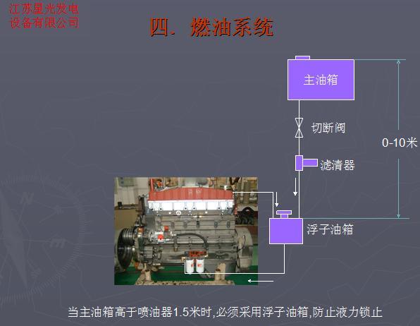 当主油箱高于喷油器1.5米时,必须采用浮子油箱,防止液力锁止